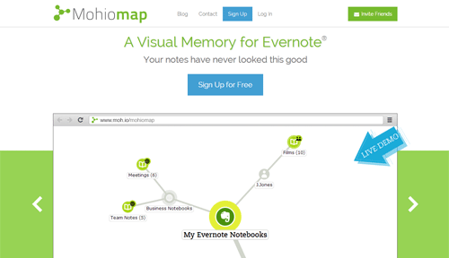 visualize Evernote