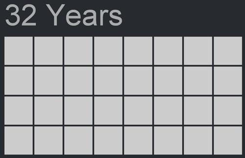 人生の残り年数