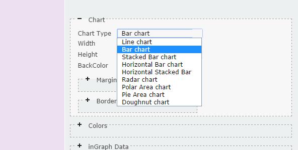 charts-livegap0