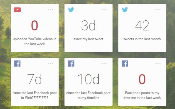 TwitterやFacebookなどの投稿状況を表示。