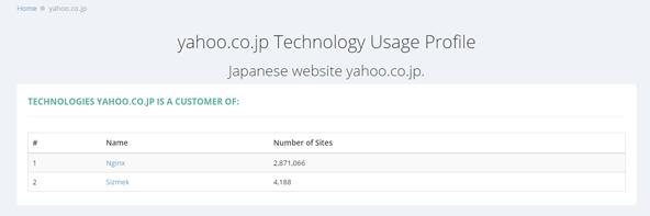 Yahoo JAPANはNginxとSizmekを採用していることがわかります。