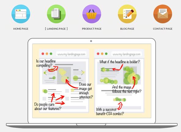 gaHeatmapsのイメージ。これを見るとGoogle Analyticsのページ解析よりも機能拡張されていると言えそうか。