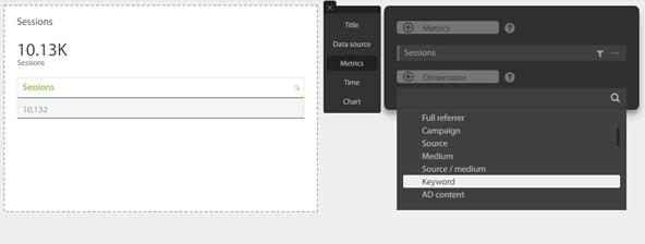 Google Analyticsのデータを表示させるためにディメンションをセットしているところ。